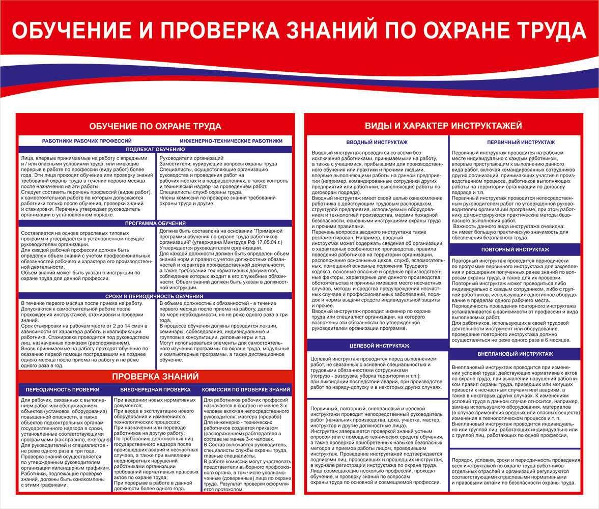 Проверка знаний по охране труда у бухгалтера консультация бухгалтера москва